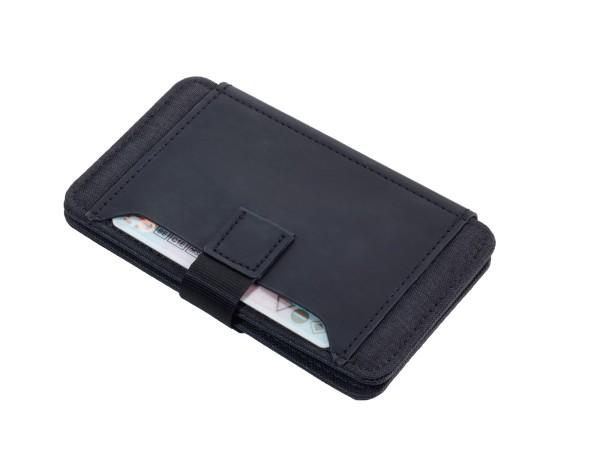 Kreditkartenetui mit Ausleseschutz (für RFID Chips) 2-STRAP